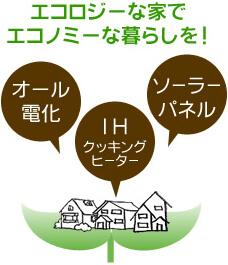 エコ住宅オプション